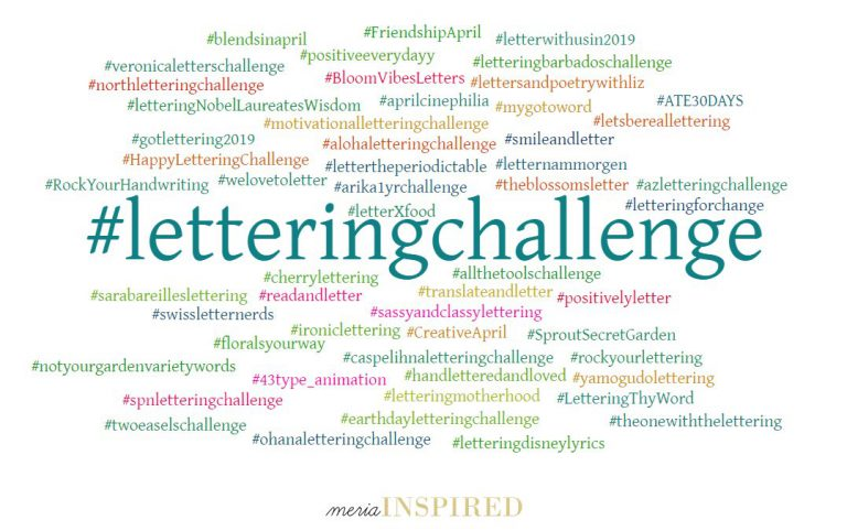 Word cloud of April 2019 Lettering Challenge hash tags